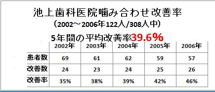 %E5%92%AC%E5%90%88%E8%AA%BF%E6%95%B4.png