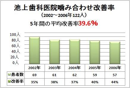 %E6%94%B9%E5%96%84%E7%8E%87.jpg
