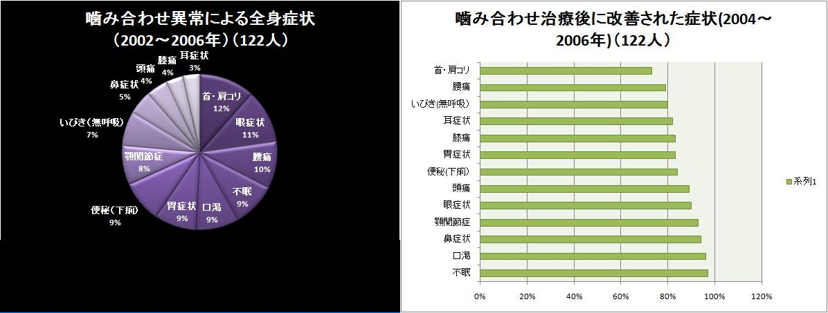 %E7%95%B0%E5%B8%B8%E3%82%B0%E3%83%A9%E3%83%95%E3%81%A8%E6%94%B9%E5%96%84%E7%8E%87.jpg